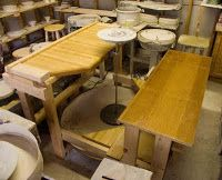 How to build a home made pottery / potter's kick wheel plan
