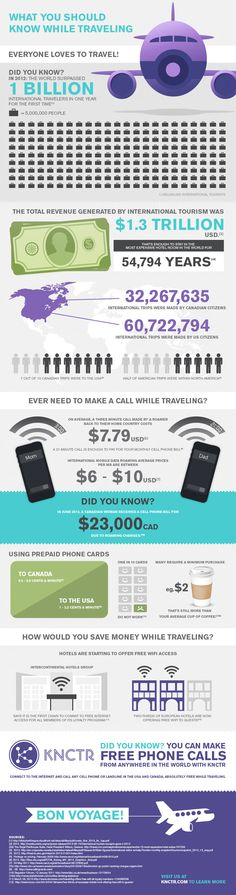 If you were one of the 1 billion people who traveled in 2012, you know how expensive it can be to call home. With international roaming charges, expen