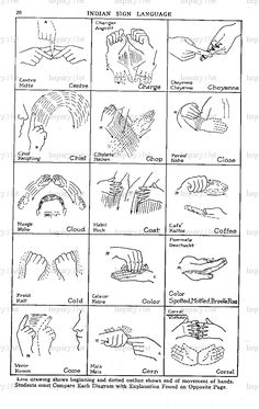 A sign language which is also known as signed language is a language which uses manual communication, body language and lip movements instead of sound to express meaning. The sign language is the one simultaneously combining hand move Indian Sign Language, Sign Language Chart, Sign Language Phrases, Sign Language Alphabet, Sign Language Interpreter, Learn Sign Language, British Sign Language, Aboriginal Language, Learn To Sign