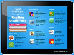 40+ iPad Apps for Struggling Reading and Writers ~ Educational Technology and Mobile Learning