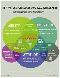 HR Practical Training www.sbmc.co.in www.shreebalajieducation.com www.venkydigital.com