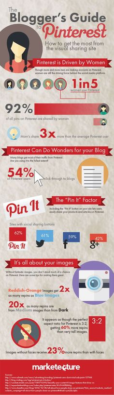 The Blogger's Guide to Pinterest :For bloggers and business owners Pinterest is a great platform to get their products and their content onto the web. It's a great social media resource that marketers need to be taking advantage of.