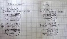 опил ногтей: 23 тыс изображений найдено в Яндекс.Картинках