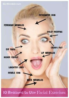 Facial exercises anti aging benefits for wrinkles, jowls, and cheeks. Face exercises are a great investment for preventing, delaying & reducing wrinkles & sagging skin. Is cheaper than beauty salon treatments and a way to look younger naturally. Check my Do Facial Exercises Work, Face Exercises Cheeks, Neck Wrinkles, Younger Skin, Too Faced, Sagging Skin, Skin Care Treatments, Facial Treatment, Treatment Rooms