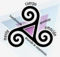 Trisquel – Círculo de Brujas Mini Tattoos, Love Tattoos, Body Art Tattoos, Tatoos, Magic Symbols, Celtic Symbols, Celtic Art, Wicca, Inspiration Tattoos