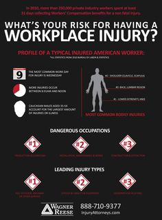 Workers Comp, Workplace Injuries