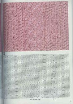 Chart mẫu đan đẹp | Handmade bằng len