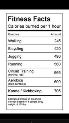 Excersise...estimated calories burned per excersise. ~ Re-Pinned by Crossed Irons Fitness