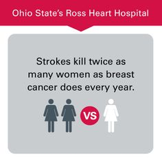 Did you know strokes kill twice as many women as breast cancer each year?  Learn the risks and take action  #buckeyehearts