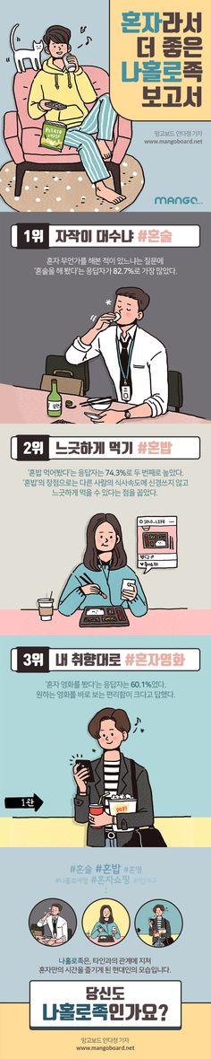 혼자라서 더 좋은 나홀로족 보고서 / 카드뉴스 템플릿 / 카드뉴스 디자인 / 카드뉴스 / 망고보드 Web Design, Page Design, Alone Movies, Korean Illustration, Event Page, Poster Layout, Web Layout, Social Events, Easy Drawings