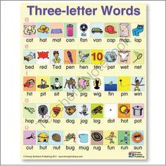 ESL Three-letter (CVC) Word Chart from ESL_Classroom on TeachersNotebook.com -  (2 pages)  - Three-letter (CVC) Word Chart