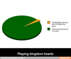 Okay. I'm not that bad. At least I swing my keyblade, even if I miss...