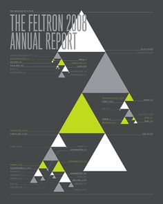 Great Annual Report Graphics