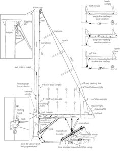 Rule Bilge Switch Wiring Diagram also Electric Transmission Pumps likewise 102175485276052906 likewise Auto Electrical Wiring Diagram Pdf further 514442 Wiring Questions. on auto bilge pump wiring
