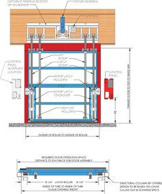 inside view of vertical top drive with strap latches Automatic Sliding Doors, Automatic Gate, Door Design, Exterior Design, Modern Garage Doors, Garage Tool Storage, Glass Garage Door, Bamboo Structure, Outdoor Kitchen Bars