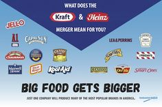 Stop the Corporate Control of Our Food!  Kraft Heinz Merger infographic The proposed Kraft and Heinz merger is just the latest in a string of high-profile food mergers that will limit your choice at the supermarket and likely increase prices.  A handful of large corporations with big political clout are rapidly consolidating the food system, which prevents small and medium-sized farmers from competing in the market.  Sign the petition below to urge the Department of Justice and the Federal…
