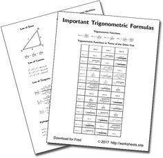Complete table of integrals in a single sheet, Integrals
