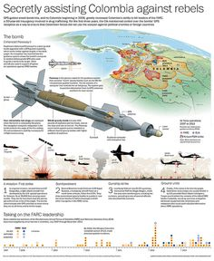 Washington Post's explanatory graphic describing the key procedures and weapons used in the covert operations of the CIA in Colombia. Since 2006, the agency assisted the Colombian government to fight extremist rebel groups such as FARC and ELN. Related story and interactive can be found here: http://www.washingtonpost.com/sf/investigative/2013/12/21/covert-action-in-colombia/