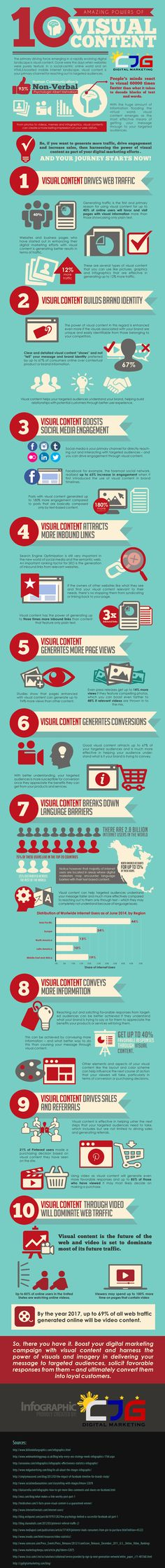 What Are 10 Reasons Why Visual Content Is The Primary Force In The Digital Landscape? #infographic