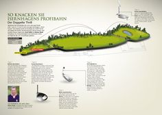 0155 Golf Course # infographic