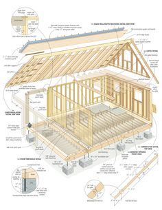 World's Most Complete Small Cabin Plans & Video Construction Course Build your own beautiful x cabin hide-away. Full cabin plans and instruction package complete with drawings, photos & more than 40 videos. Money-back guarantee! Tiny House Cabin, Tiny House Plans, Cabin Homes, Cabins In The Woods, House In The Woods, Small Cabin Plans, Framing Construction, Shed Construction, Building A Cabin