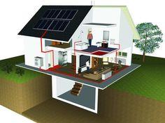 Duurzaam leven is energieneutraal bouwen!
