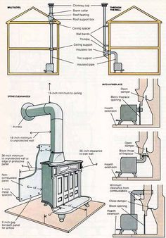 How To Install Wood Stove Pipe Through Wall Google Search Wood Stoves Pinterest
