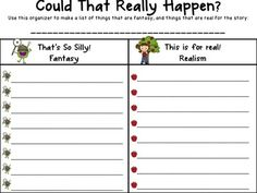 Free Fantasy vs. Realism Graphic Organizer for Literature