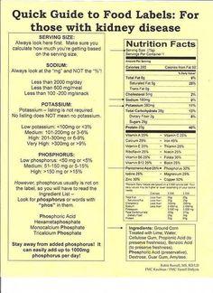 ckd kidney disease recipes for - ckd recipes kidney disease & ckd recipes kidney disease renal diet & ckd recipes kidney disease articles & ckd diet recipes chronic kidney disease & ckd kidney disease recipes for Food For Kidney Health, Healthy Kidney Diet, Healthy Kidneys, Kidney Foods, Dialysis Diet, Renal Diet, Pkd Diet, Kidney Friendly Diet, Low Protein Diet