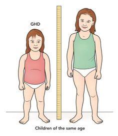 Growth Hormone Deficiency in Children