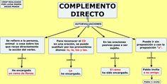 EL COMPLEMENTO DIRECTO. https://luisamariaarias.wordpress.com/lengua-espanola/tema-12/el-complemento-directo/