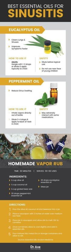 Best essential oils for sinusitis- Dr. Axe #Aromatherapy