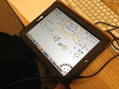 Middle Schoolers created sketchnotes using the Flipink app