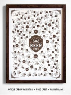Pop Chart Lab | Design + Data = Delight | The Magnificent Multitude of Beer Wood Engraving