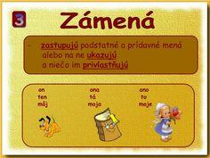 PPT - PaedDr. Jana Humeníková PowerPoint Presentation - ID:5288230 Third, Presentation, School, Free