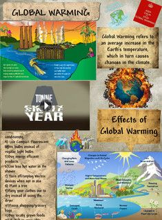 example of global warming effects