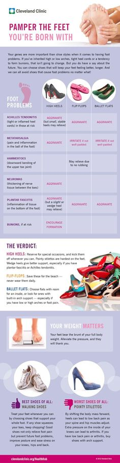 Womens Shoes Infographic...so, I'm guessing I should just go barefoot since all three aggravate Achilles tendon issues. Interesting...