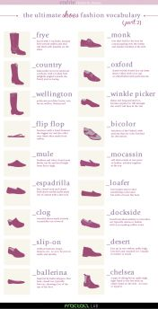 The ultimate shoe vocabulary part 2