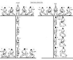 Kyokushin Karate - Taikyoku Sono Ichi