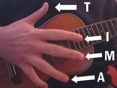 Ukulele Holding Position. { I asked for a ukulele for Christmas! *fingers crossed* :D }