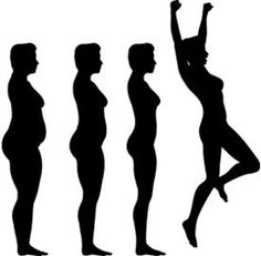 Exercise for Overweight Adults   Effective Tips For Fast Weight Loss