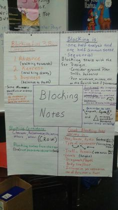 Theatre Anchor Charts!  Blocking Notes