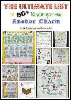 Ultimate List of Kindergarten Anchor Charts - kindergartenchaos.com