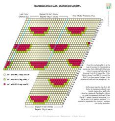 Chart for watermelons' bag/ Gráfico para bolso de sandías Tapestry Crochet Patterns, Crochet Stitches Patterns, Crochet Designs, Stitch Patterns, Crochet Home, Love Crochet, Double Crochet, Knit Crochet, Crochet Clutch