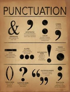 Art Print: Punctuation - Grammar and Writing Poster by Jeanne Stevenson : 24x18in