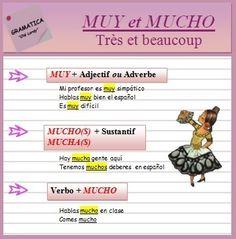 Muy / Mucho (ficha) - ¡Olé Lardy! Spanish Grammar, Teaching Spanish, Spanish Language, French Language, Middle School Spanish, How To Speak Spanish, Learn Spanish, French Words, Spanish Classroom
