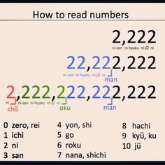 How to read numbers in Japanese