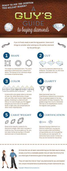 Buying wedding rings etiquette