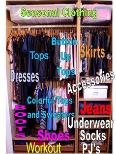Ikea Pax wardrobe organizing